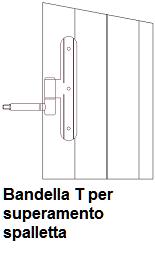 ferramenta scuro dogato - bandelle a T per superamento spalletta